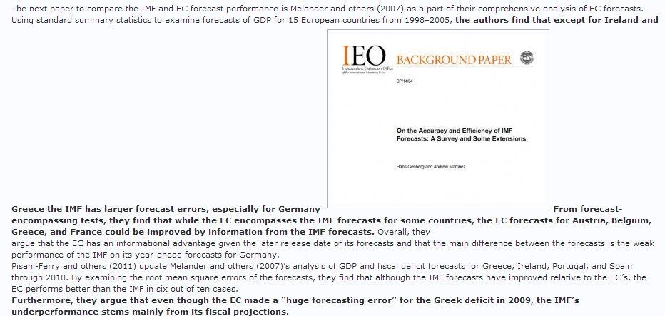 IMF FAOUL